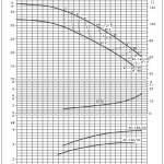 40-160 Curve