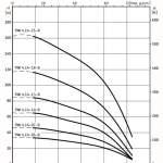 4.14 Curve