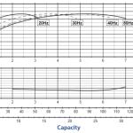 MHQP Effic Curve