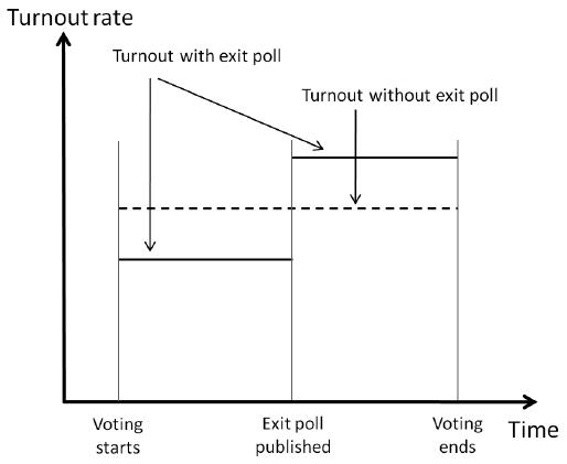 Andersen & Jensen - Figure 1