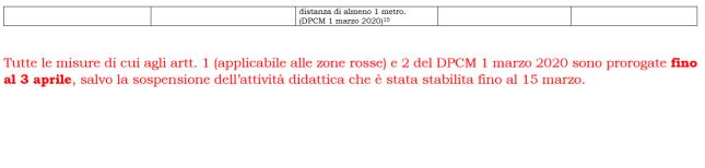 divieto 3
