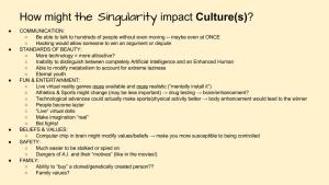 Lesson Plan - How Technological Changes in the Singularity might impact Cultures and Norms in Society