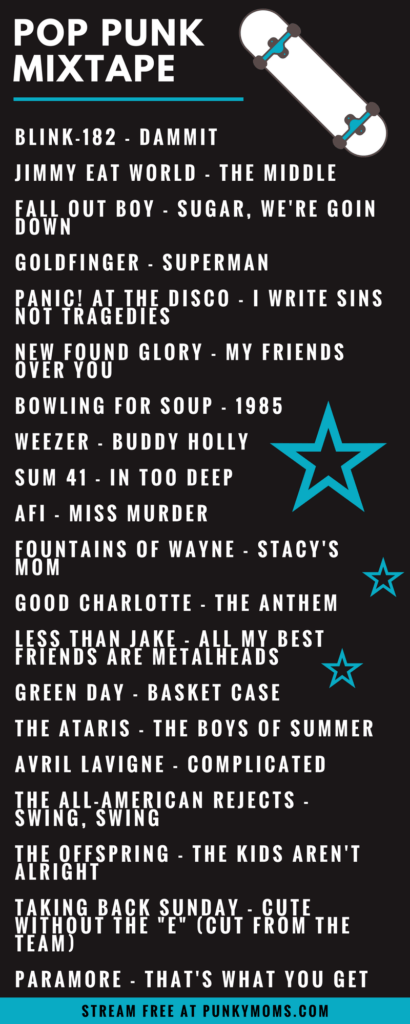 Pop Punk Classics Playlist Well I Guess This Is Growing Up Spotify