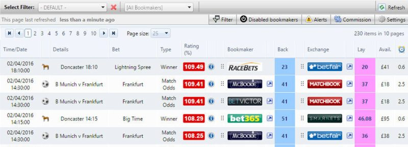 Beginners Guide to Matched Betting 2018 (Step By Step Tutorial, Dummies Guide, How To Match Bet)