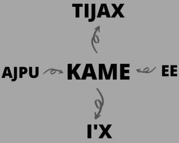 Croce maya kame