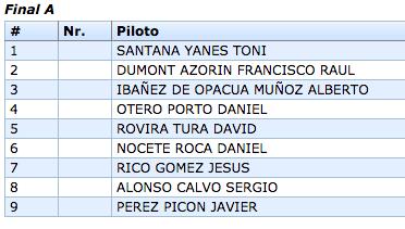 Orden Salida Super GT España 2016 ARCA