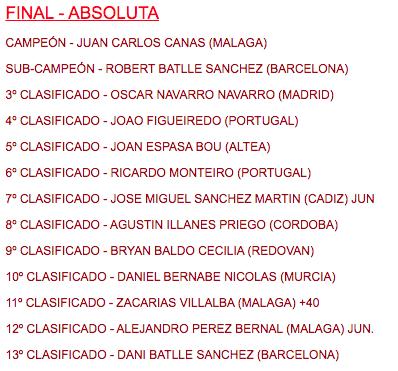Final Campeonato de España 1/8 Todo Terreno 2020