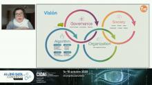 Congreso AI & Big Data