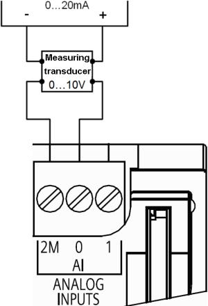 s7-1200_cpu_analoginputs_current_04