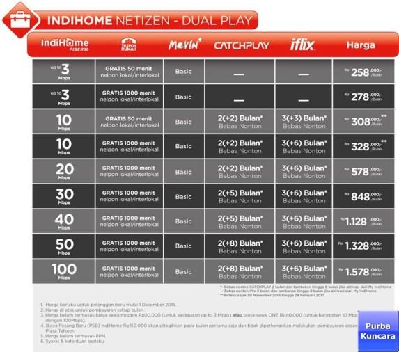 Daftar Harga Paket Internet IndiHome 2P Unlimited Terbaru 2017