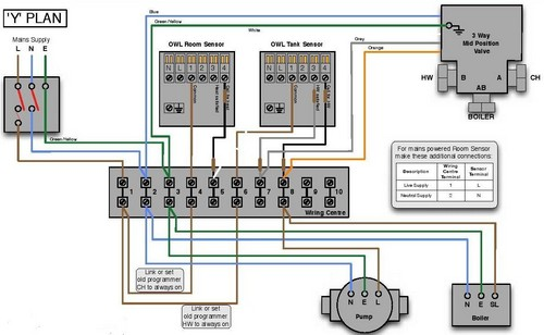 y plan electrical drawing – comvt, Wiring schematic