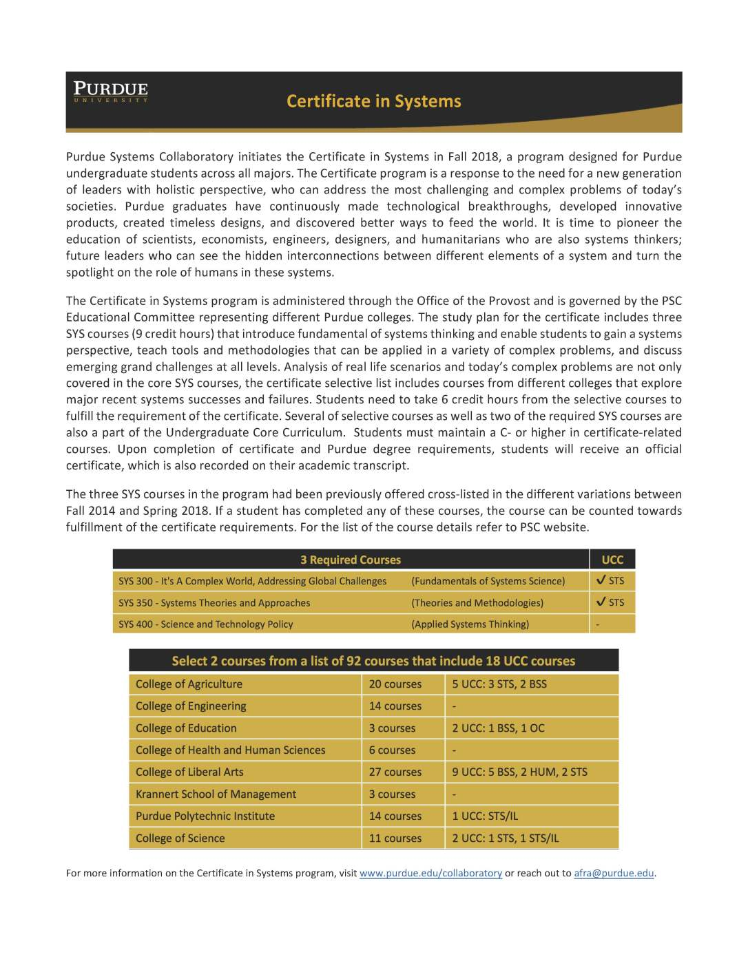 Certificate in Systems-1page