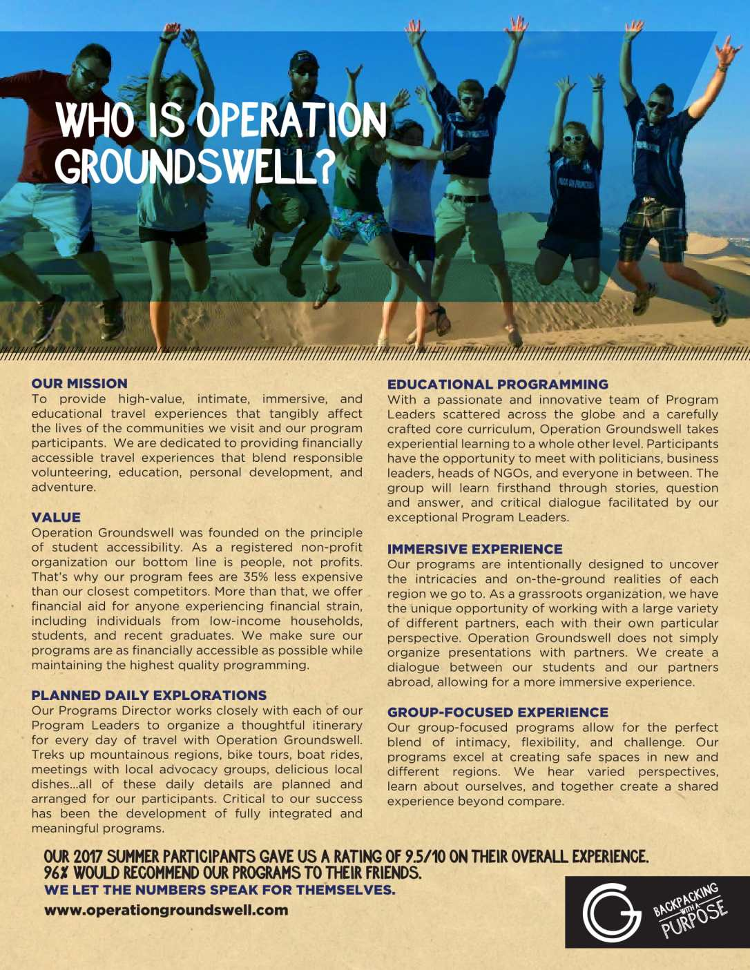 Who is Operation Groundswell-1
