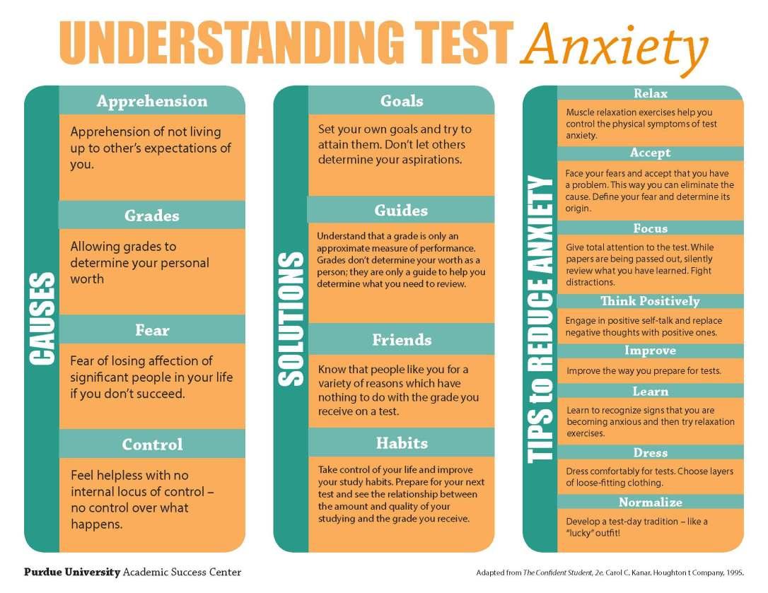 ASC_Handouts_UnderstandingTestAnxiety.jpg