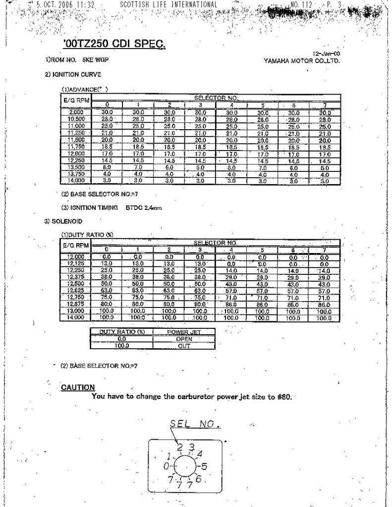 yamaha qt50 wiring diagrams qt free printable wiring diagrams