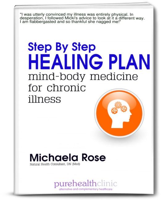 Healing Plan 3D