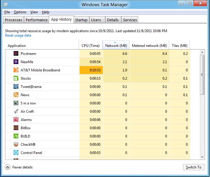 Windows 8 Task Manager app history - Metered