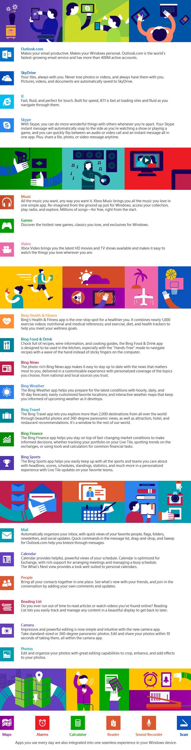 Microsoft outlined apps and services integrated in Windows 8.1
