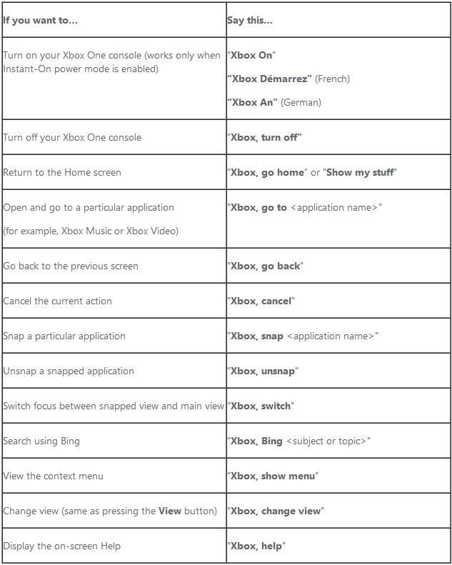 xbox one kinect manual pdf