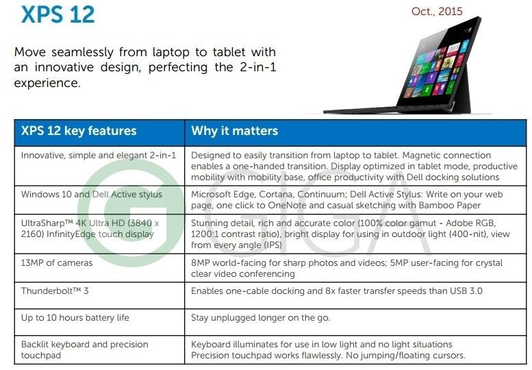 Dell XPS 12 tech specs