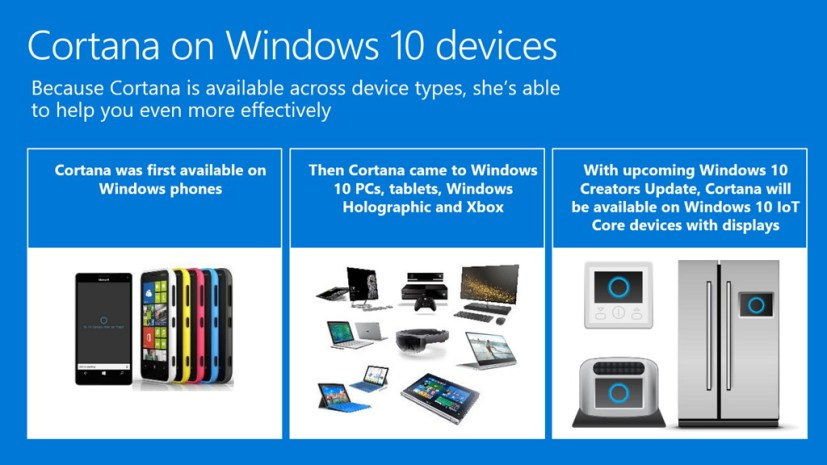 Cortana on IoT devices, including fridges, toasters, and thermostats