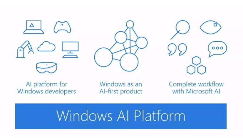 Windows AI Platform