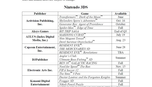 3DS and eShop Channel Release Dates