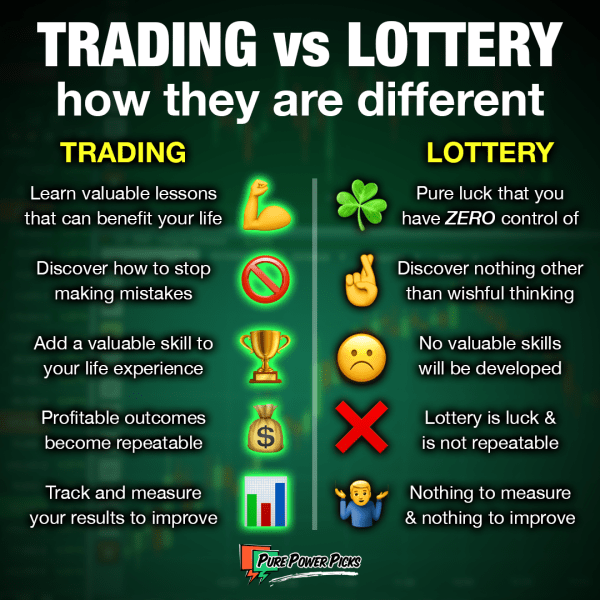 Trading Lotto