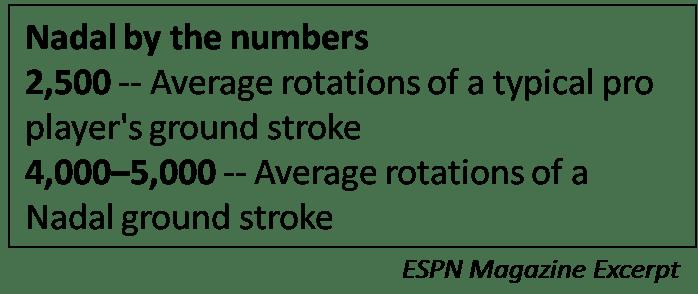 Nadal Math Smaller