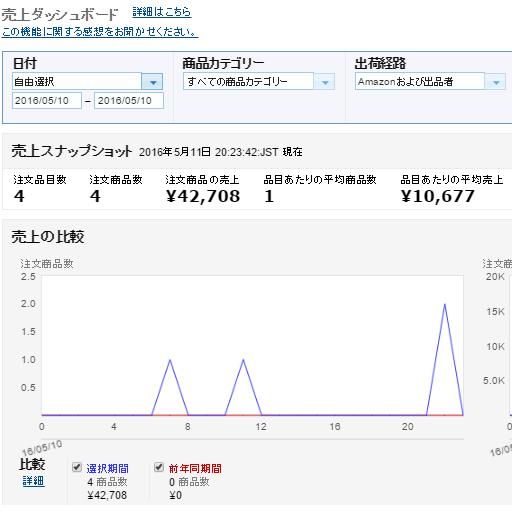 SnapCrab_NoName_2016-5-11_20-38-3_No-00