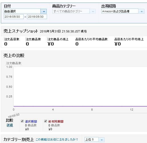 SnapCrab_NoName_2016-5-31_22-1-48_No-00