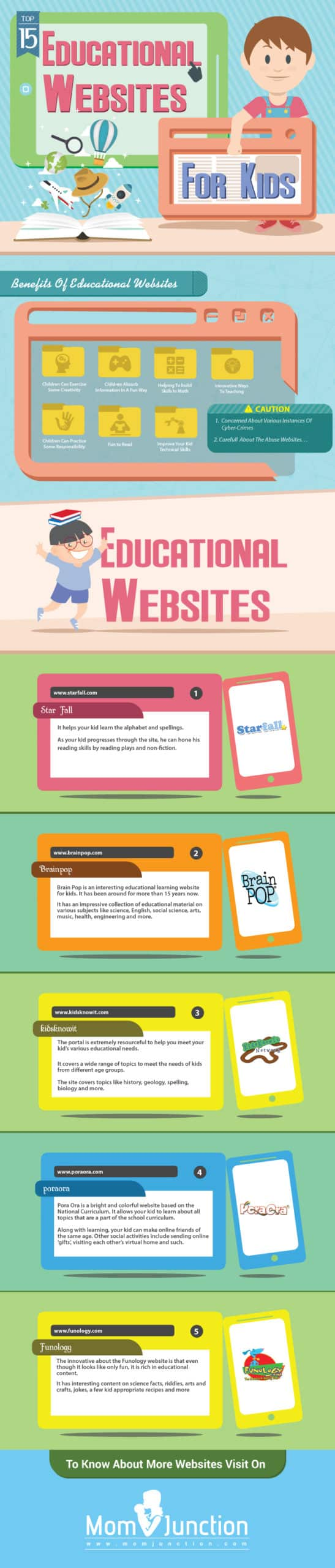 Top 5 Educational Websites For Kids Infographic