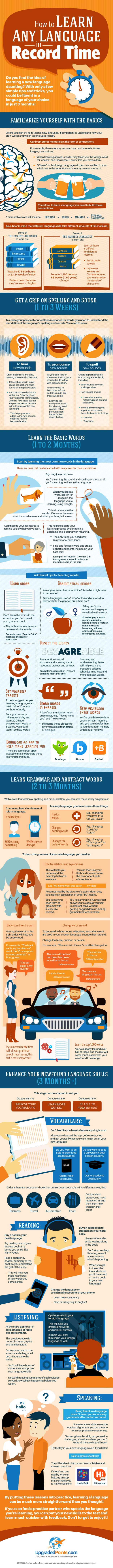 How To Learn Any Language In Record Time Infographic