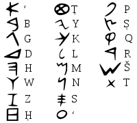 Historia de la lengua escrita - alfabeto fenicio