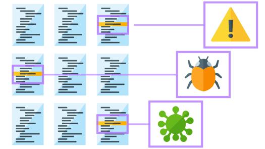 Web Application Penetration Testing - Types Of Penetration Testing