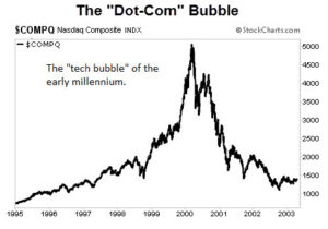 bubble dotcom crash