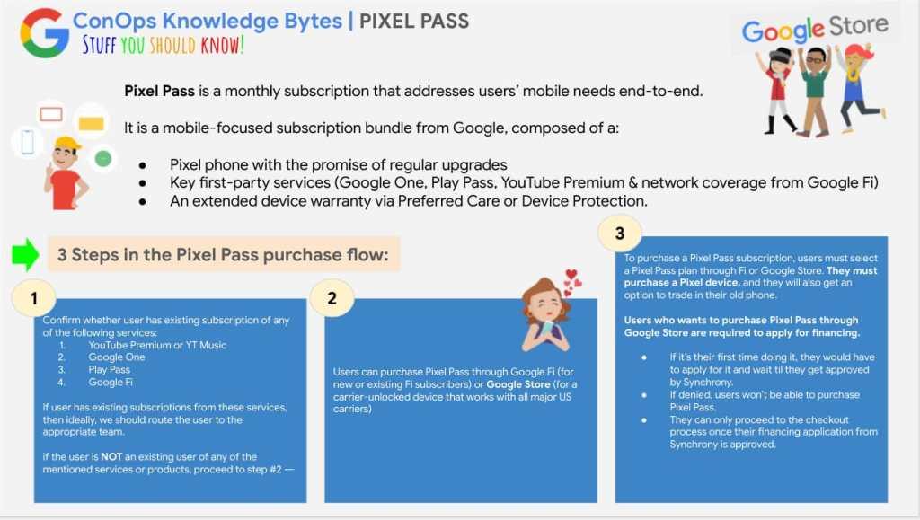 Pixel Pass