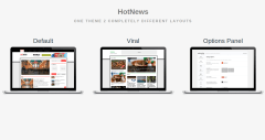 Different Layouts of HotNews