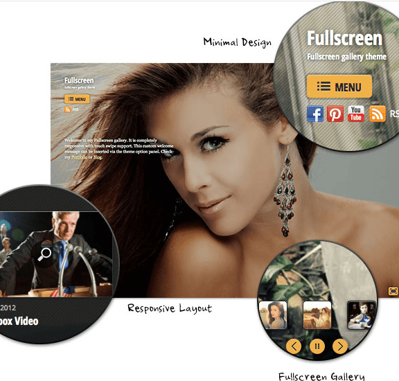 Minimal design + responsive layout + fullscreen gallery = Fullscreen theme.