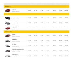 Rentify – car pricings