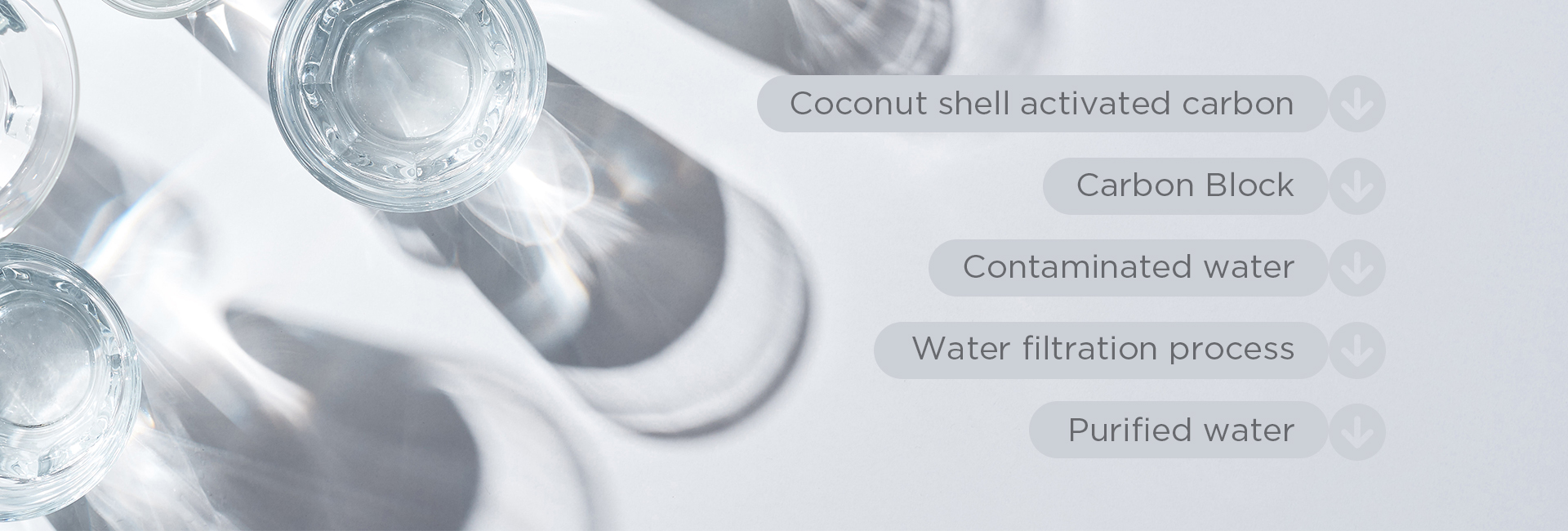 water filtering process