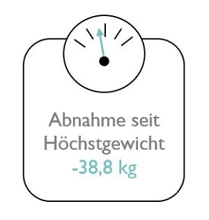 Minus 38,8 Kilo