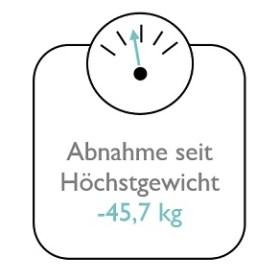 Minus 45,7 Kilo