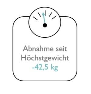 Minus 42,5 Kilo