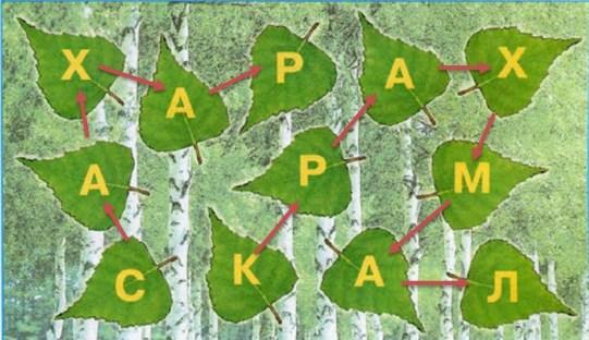 как соединить листья, чтобы получились названия веществ