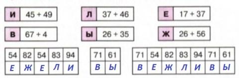 Урок 11 Сложение двузначных чисел 3