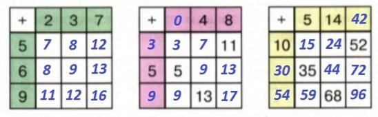 Урок 4 Пересекающиеся и параллельные прямые 10