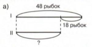 Урок 8. Вычитание двузначных чисел 7а
