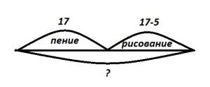 Урок 8. Вычитание двузначных чисел 9