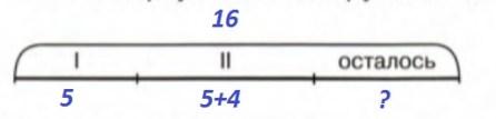 Урок 9. Вычитание двузначных чисел 8б